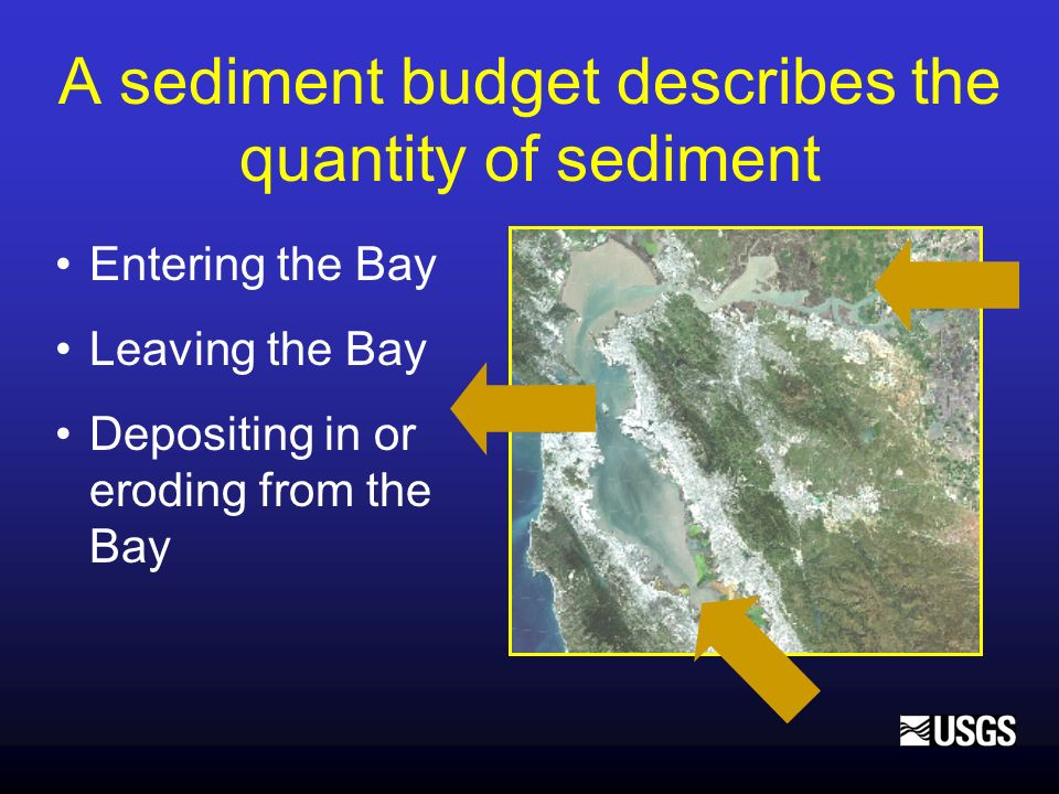 Most important and most uncertain terms Golden Gate fine suspended sediment outflow (model because difficult to measure) Golden Gate sand supply, 1.2-2.9 MMT/yr (Central Bay bathymetric change) Eroded mass (new surveys, measure bed density) Sediment supply from watershed (±25%)