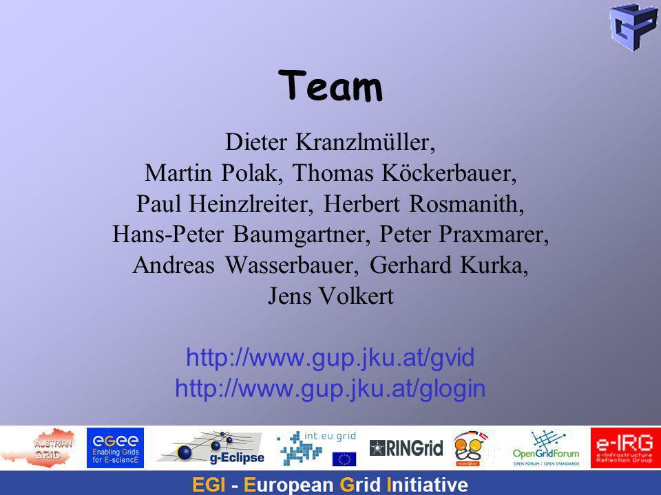 D. KranzlmüllerOGF 20 - RISGE BOF11 Team Dieter Kranzlmüller, Martin Polak, Thomas Köckerbauer, Paul Heinzlreiter, Herbert Rosmanith, Hans-Peter Baumg