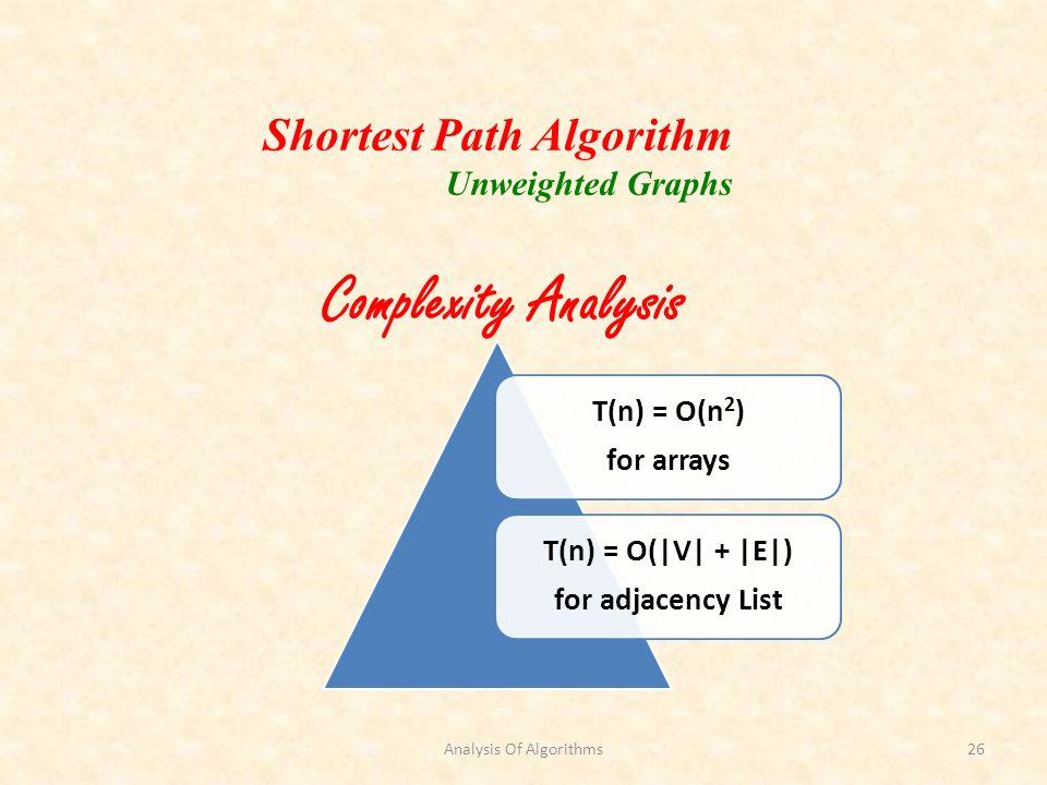 Shortest Path Algorithm Unweighted Graphs Analysis Of Algorithms26 Complexity Analysis T(n) = O(n 2 ) for arrays T(n) = O(|V| + |E|) for adjacency Lis