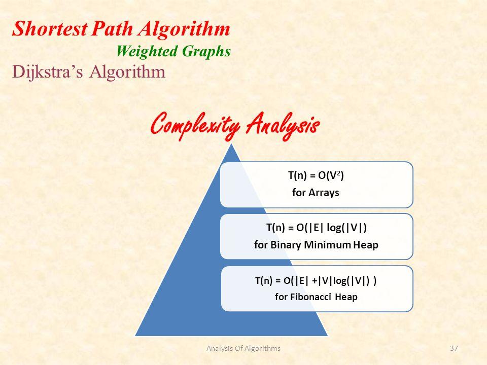 Shortest Path Algorithm Weighted Graphs Dijkstras Algorithm Analysis Of Algorithms37 Complexity Analysis T(n) = O(V 2 ) for Arrays T(n) = O(|E| log(|V|) for Binary Minimum Heap T(n) = O(|E| +|V|log(|V|) ) for Fibonacci Heap