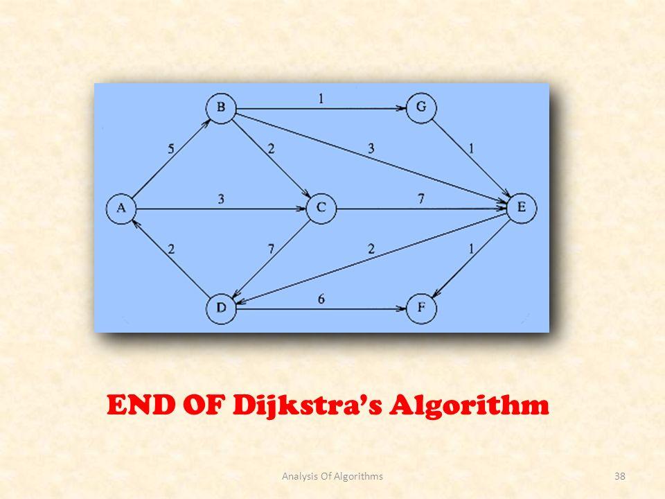 Analysis Of Algorithms38 END OF Dijkstras Algorithm