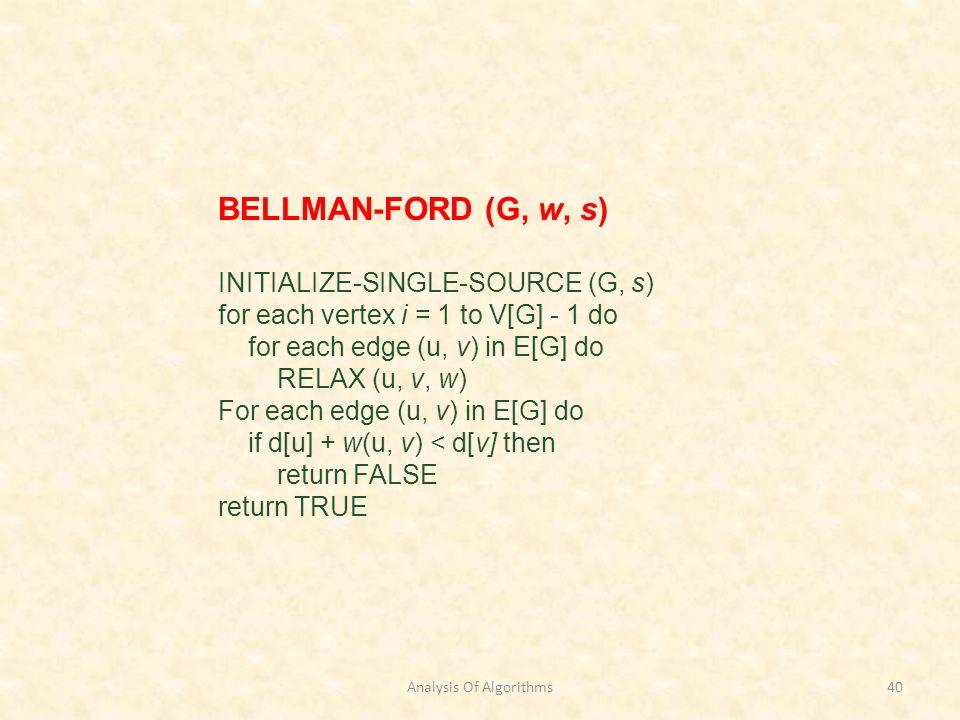 Analysis Of Algorithms40 BELLMAN-FORD (G, w, s) INITIALIZE-SINGLE-SOURCE (G, s) for each vertex i = 1 to V[G] - 1 do for each edge (u, v) in E[G] do RELAX (u, v, w) For each edge (u, v) in E[G] do if d[u] + w(u, v) < d[v] then return FALSE return TRUE