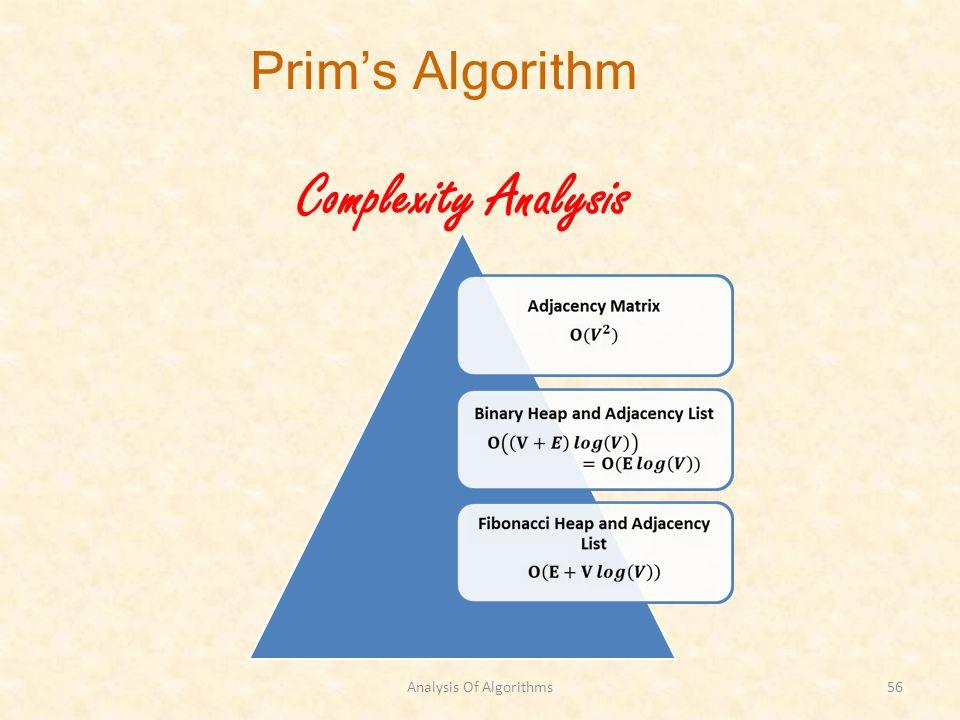 Prims Algorithm Analysis Of Algorithms56 Complexity Analysis