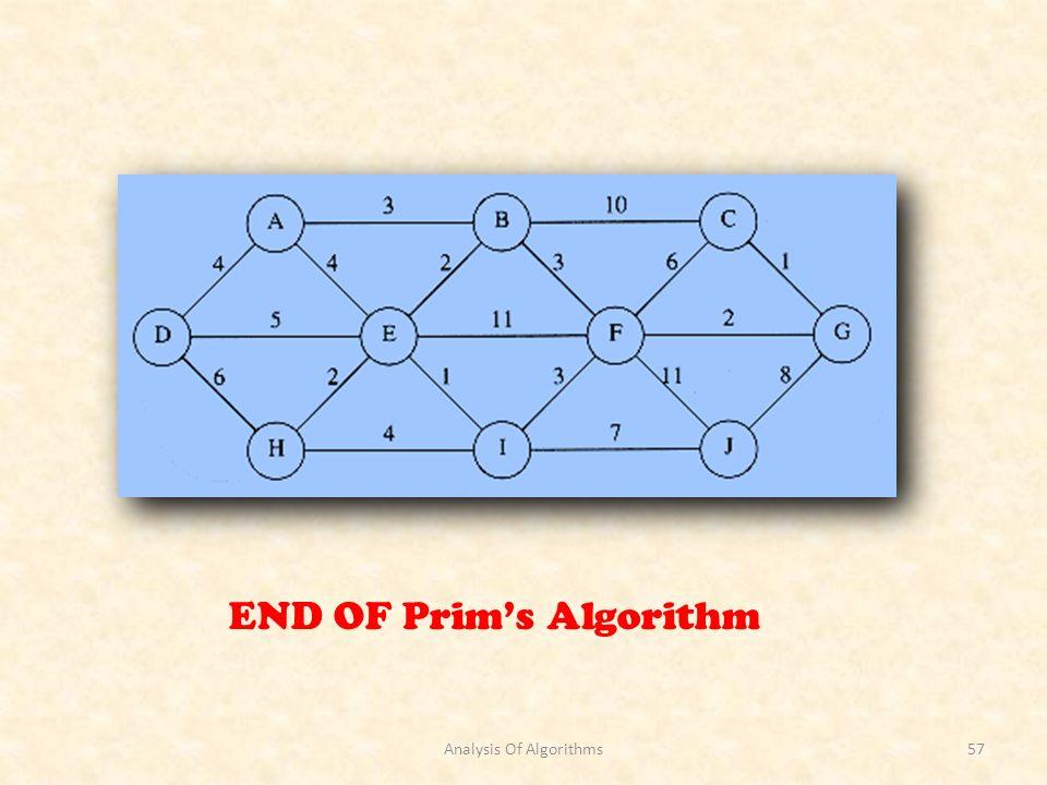 Analysis Of Algorithms57 END OF Prims Algorithm