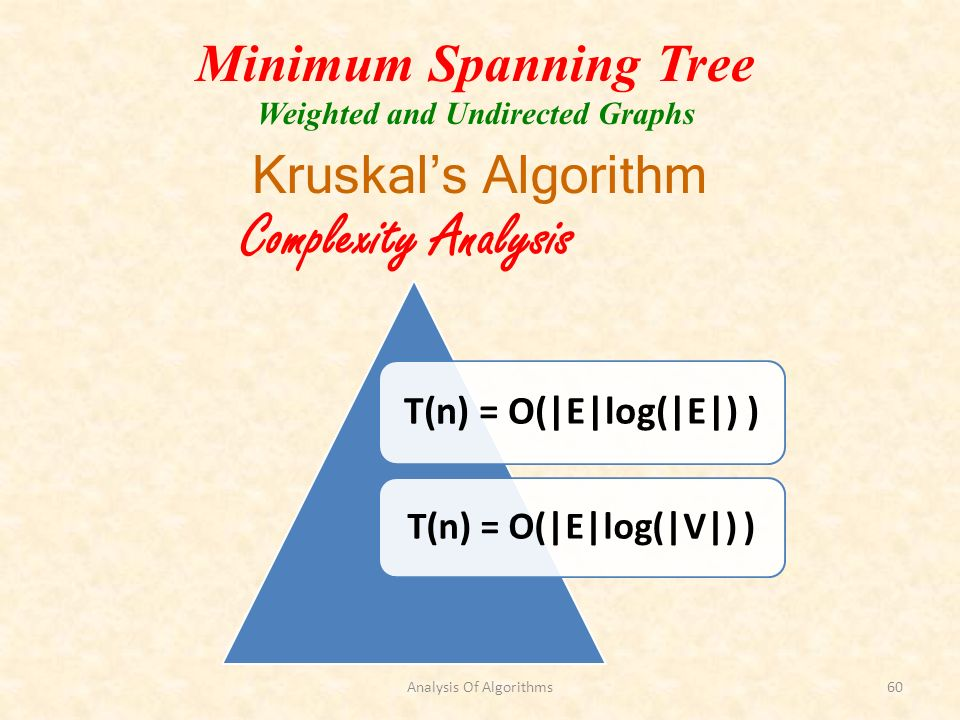 Minimum Spanning Tree Weighted and Undirected Graphs Kruskals Algorithm Analysis Of Algorithms60 Complexity Analysis T(n) = O(|E|log(|E|) ) T(n) = O(|