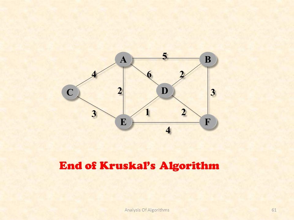 Analysis Of Algorithms61 End of Kruskals Algorithm