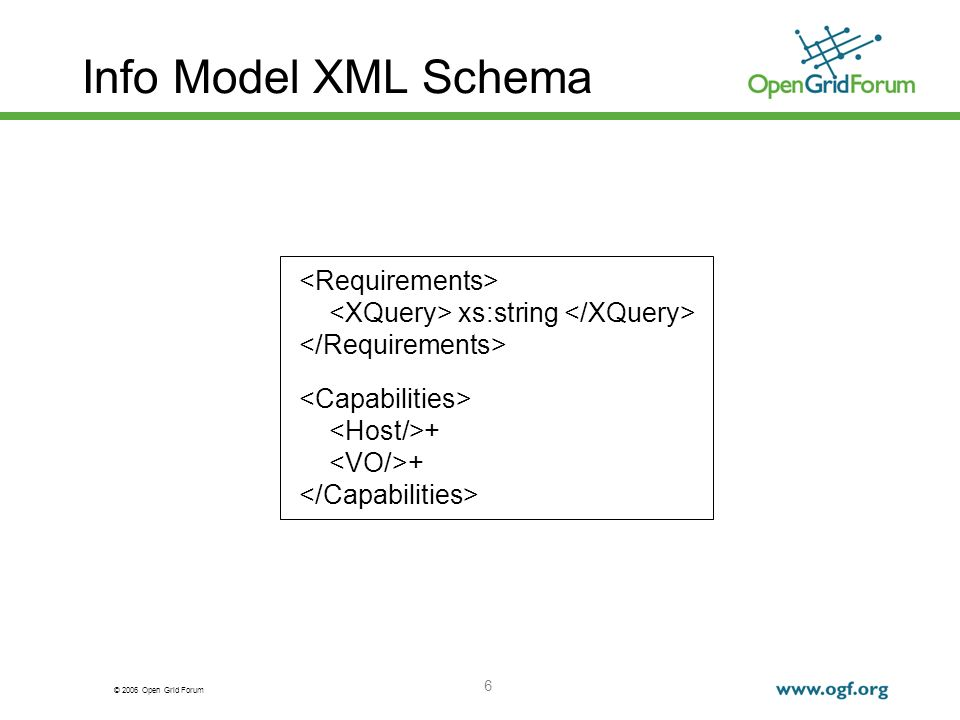 © 2006 Open Grid Forum 6 Info Model XML Schema xs:string +