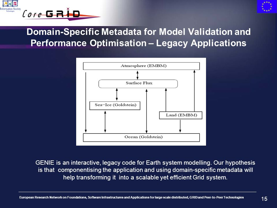 European Research Network on Foundations, Software Infrastructures and Applications for large scale distributed, GRID and Peer-to-Peer Technologies 15 Domain-Specific Metadata for Model Validation and Performance Optimisation – Legacy Applications GENIE is an interactive, legacy code for Earth system modelling.
