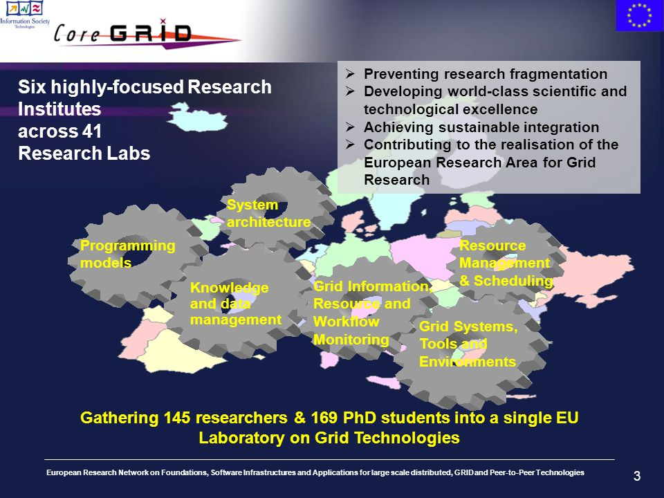 European Research Network on Foundations, Software Infrastructures and Applications for large scale distributed, GRID and Peer-to-Peer Technologies 3 Preventing research fragmentation Developing world-class scientific and technological excellence Achieving sustainable integration Contributing to the realisation of the European Research Area for Grid Research Knowledge and data management Programming models System architecture Grid Information, Resource and Workflow Monitoring Resource Management & Scheduling Grid Systems, Tools and Environments Six highly-focused Research Institutes across 41 Research Labs Gathering 145 researchers & 169 PhD students into a single EU Laboratory on Grid Technologies