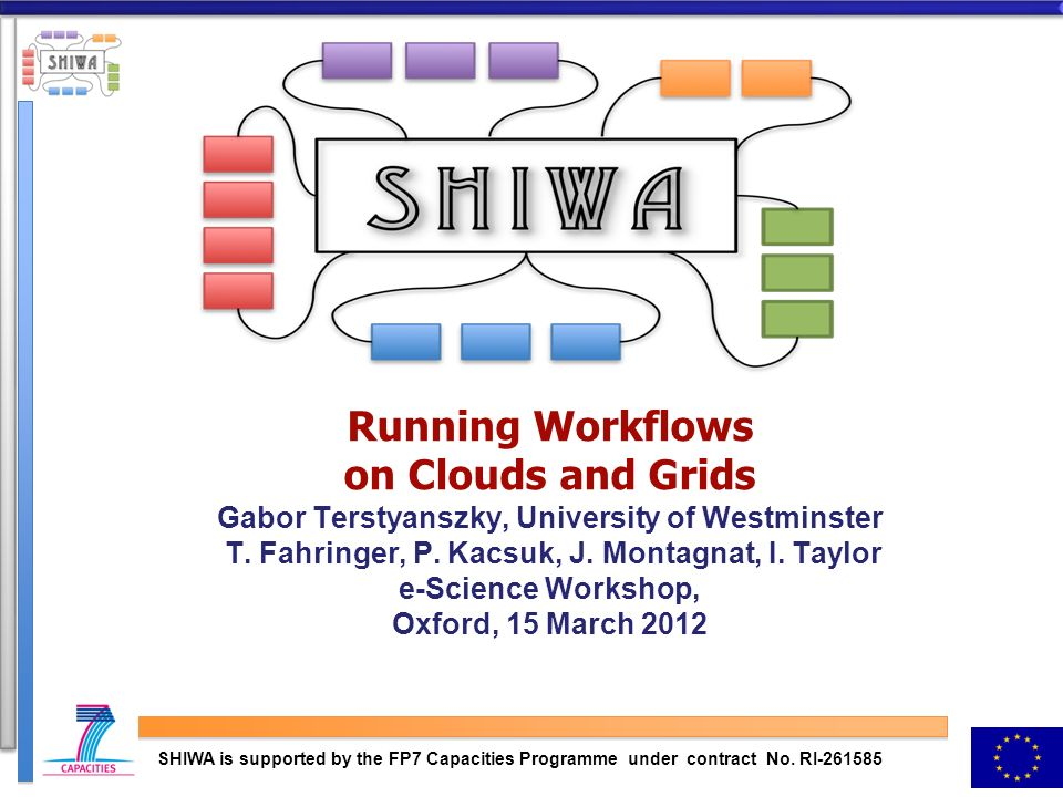 Running Workflows on Clouds and Grids Gabor Terstyanszky, University of Westminster T.