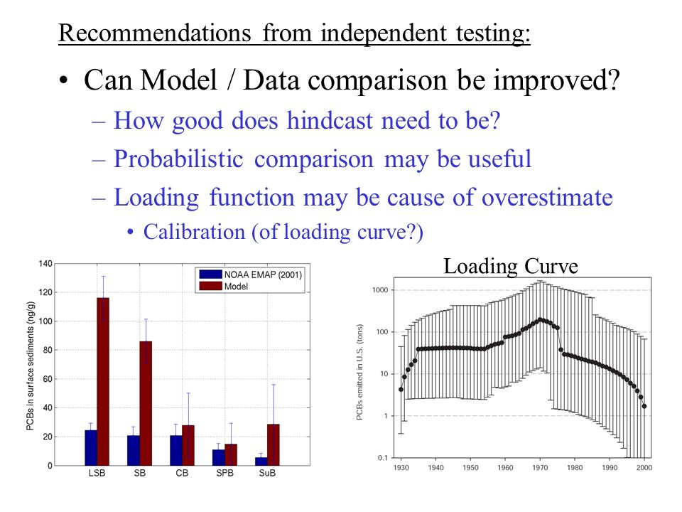 Can Model / Data comparison be improved. –How good does hindcast need to be.