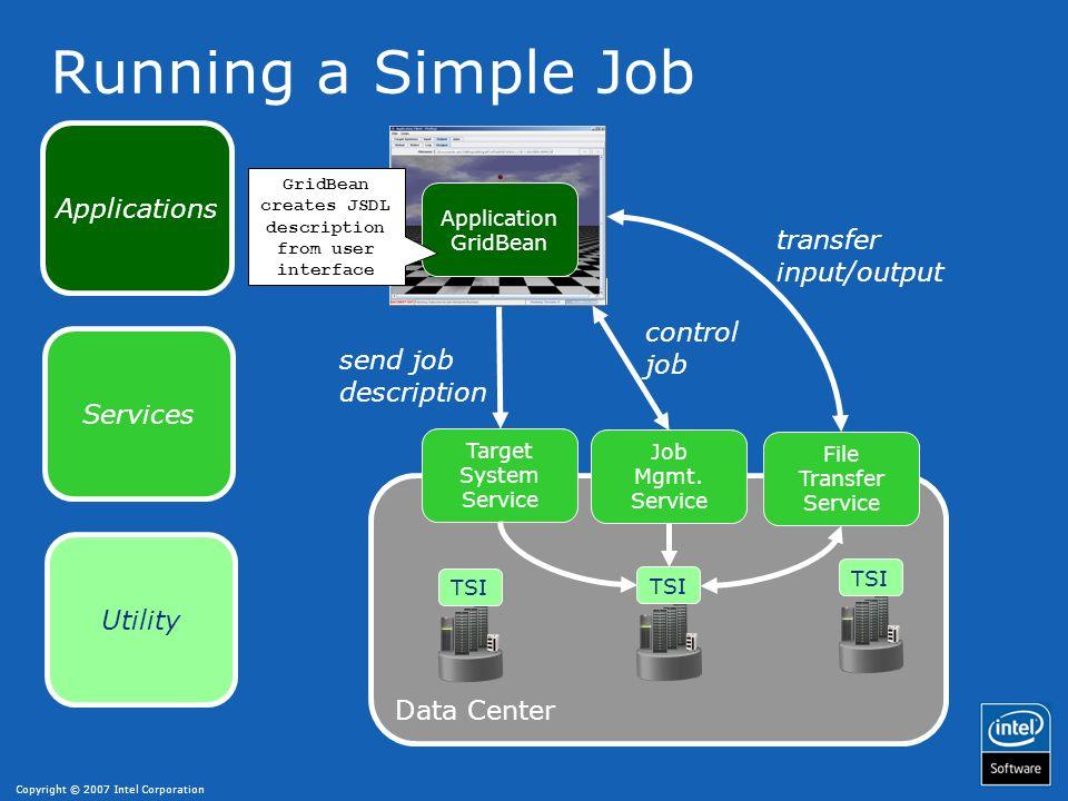 Copyright © 2007 Intel Corporation Data Center Running a Simple Job Target System Service Application GridBean send job description TSI Job Mgmt. Serv