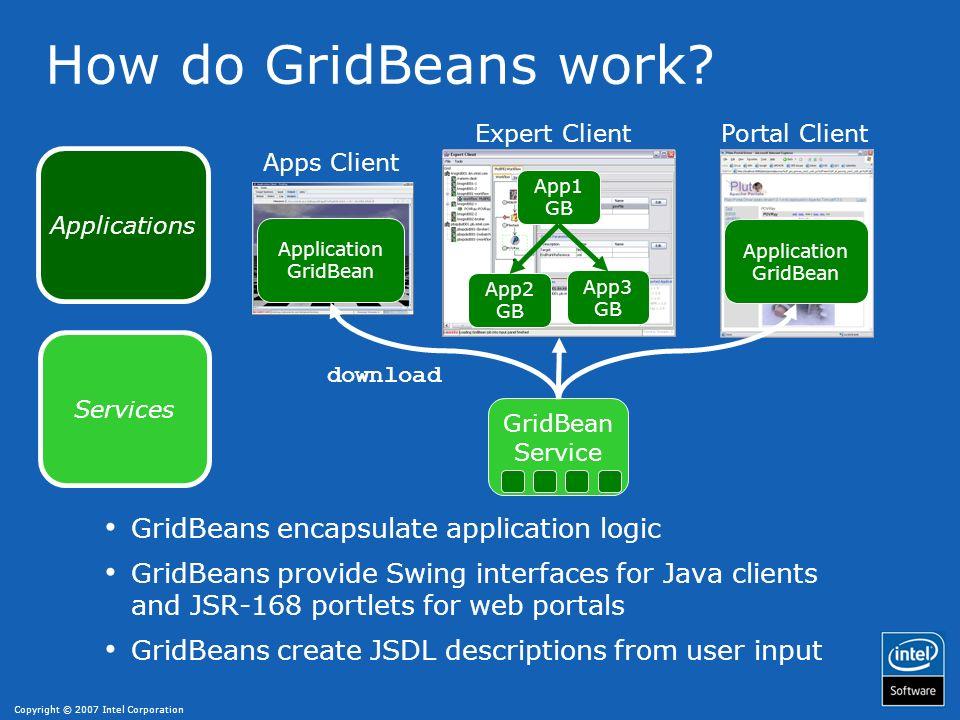 Copyright © 2007 Intel Corporation How do GridBeans work? Applications Services GridBean Service Application GridBean download Apps Client Expert Clie