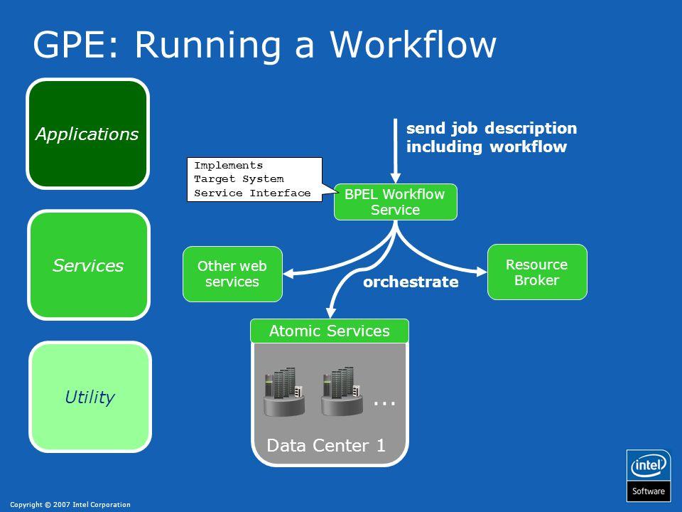 Copyright © 2007 Intel Corporation A GPE- BPEL Workflow <invoke inputVariable= submitJobRequest operation= Submit outputVariable= submitJobResponse partnerLink= targetSystem portType= tss:TargetSystem /> <from part= SubmitResponse query= /tss:SubmitResponse/tss:JobReference variable= submitJobResponse /> <while condition= bpws:getVariableData( getJob1StateResponse , GetResourcePropertyResponse )/child::text()[1]!= READY and bpws:getVariableData( getJob1StateResponse , GetResourcePropertyResponse )/child::text()[1]!= FAILED > <invoke inputVariable= getJobStateRequest operation= GetResourceProperty outputVariable= getJobStateResponse partnerLink= jobManagement portType= u-rp:ResourcePropertiesPortType /> <invoke inputVariable= startJobRequest operation= Start outputVariable= startJobResponse partnerLink= jobManagement portType= jms:JobManagement /> <while condition= bpws:getVariableData( getJobStateResponse , GetResourcePropertyResponse )/child::text()[1]!= SUCCESSFUL and bpws:getVariableData( getJobStateResponse , GetResourcePropertyResponse )/child::text()[1]!= FAILED > <invoke inputVariable= getJobStateRequest operation= GetResourceProperty outputVariable= getJobStateResponse partnerLink= jobManagement portType= u-rp:ResourcePropertiesPortType /> Wait until job status is SUCCESSFUL or FAILED Start the job: Start request is stored in startJobRequest variable Wait until the job status is READY or FAILED Retrieve the job EPR from the SubmitResponse through jobManagement partnerlink JSDL Submit JSDL to target system service