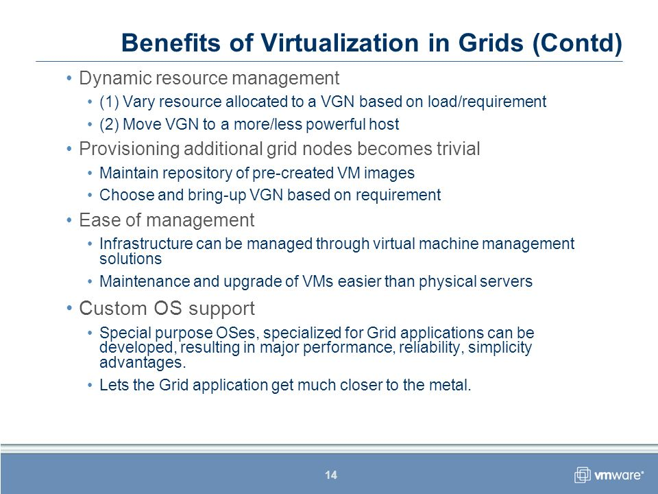 14 Benefits of Virtualization in Grids (Contd) Dynamic resource management (1) Vary resource allocated to a VGN based on load/requirement (2) Move VGN