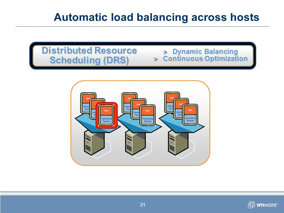 21 Automatic load balancing across hosts Distributed Resource Scheduling (DRS) Dynamic Balancing Continuous Optimization