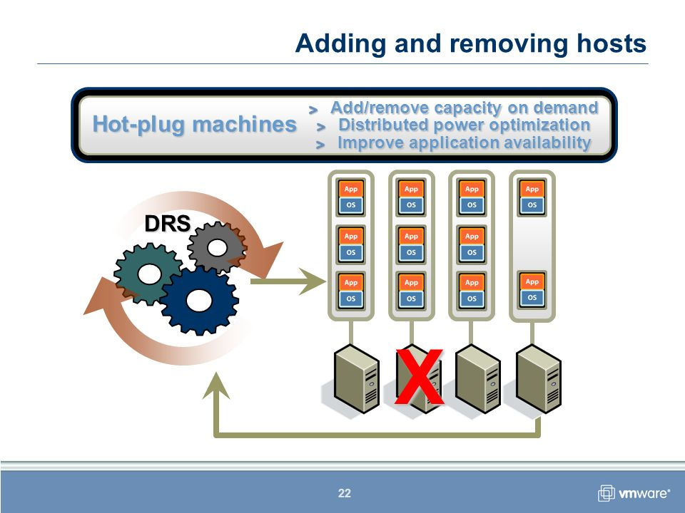 22 Adding and removing hosts Hot-plug machines Add/remove capacity on demand Distributed power optimization Improve application availability DRS X