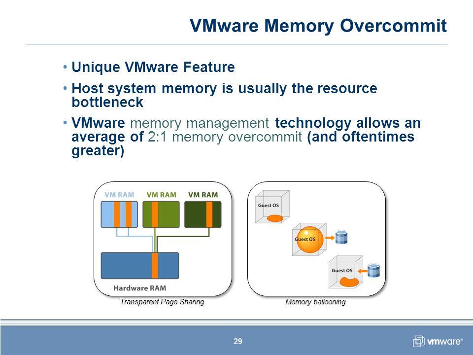 29 VMware Memory Overcommit Unique VMware Feature Host system memory is usually the resource bottleneck VMware memory management technology allows an average of 2:1 memory overcommit (and oftentimes greater) Transparent Page Sharing Memory ballooning
