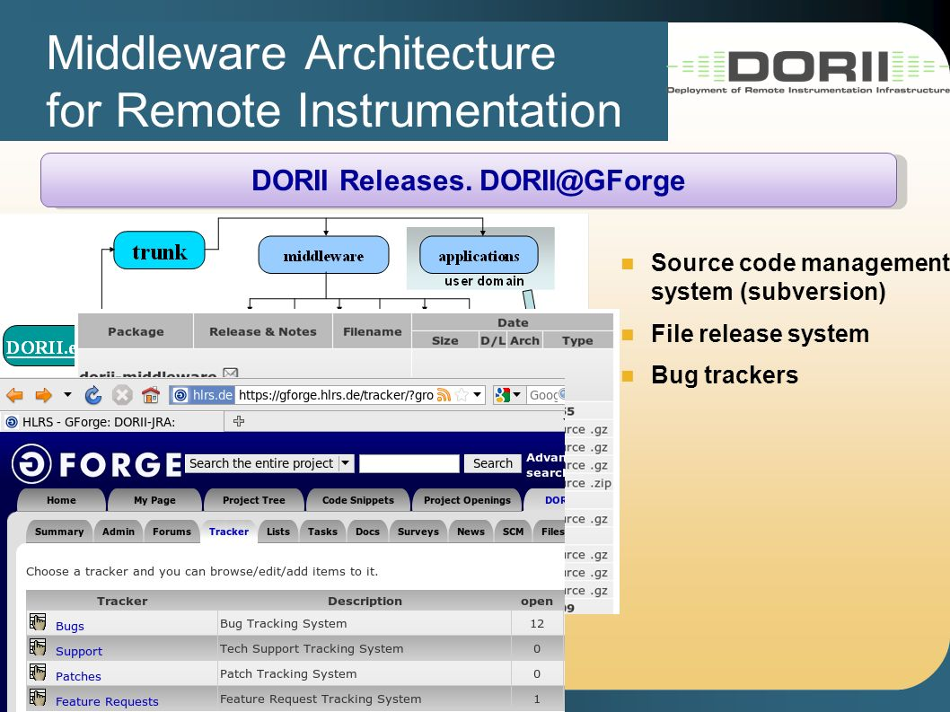 Middleware Architecture for Remote Instrumentation DORII Releases.