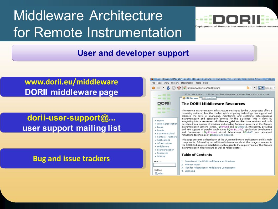 Middleware Architecture for Remote Instrumentation User and developer support dorii-user-support@...