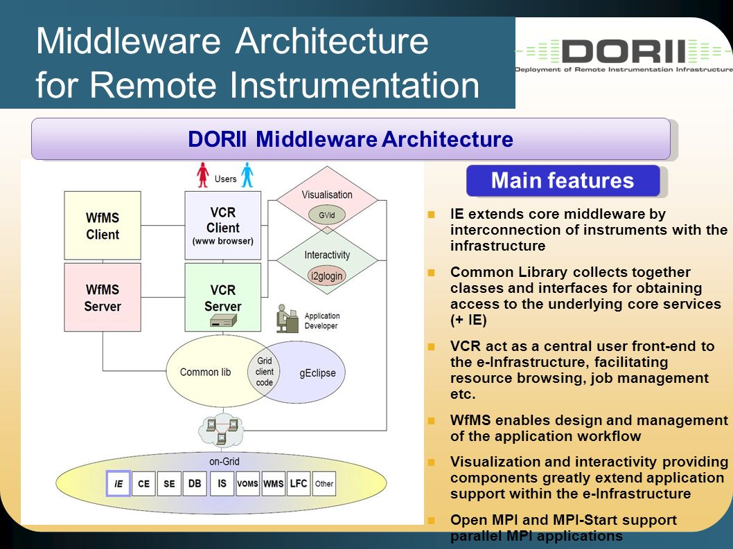 Middleware Architecture for Remote Instrumentation DORII Middleware Architecture Main features IE extends core middleware by interconnection of instruments with the infrastructure Common Library collects together classes and interfaces for obtaining access to the underlying core services (+ IE) VCR act as a central user front-end to the e-Infrastructure, facilitating resource browsing, job management etc.