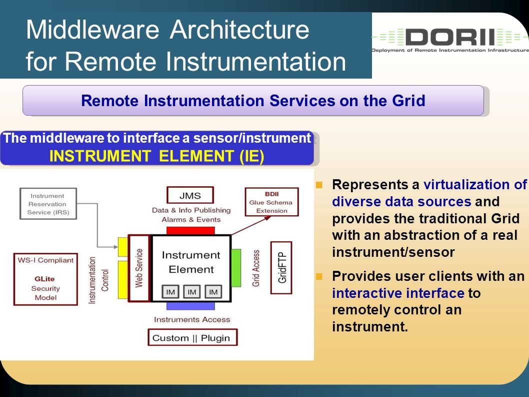 Middleware Architecture for Remote Instrumentation Remote Instrumentation Services on the Grid The middleware to interface a sensor/instrument INSTRUMENT ELEMENT (IE) Represents a virtualization of diverse data sources and provides the traditional Grid with an abstraction of a real instrument/sensor Provides user clients with an interactive interface to remotely control an instrument.