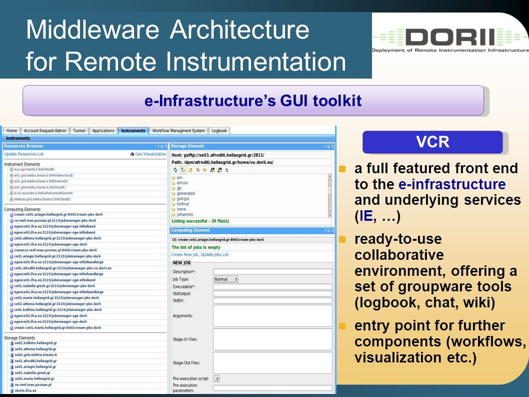 Middleware Architecture for Remote Instrumentation e-Infrastructures GUI toolkit a full featured front end to the e-infrastructure and underlying services (IE, …) ready-to-use collaborative environment, offering a set of groupware tools (logbook, chat, wiki) entry point for further components (workflows, visualization etc.) VCR