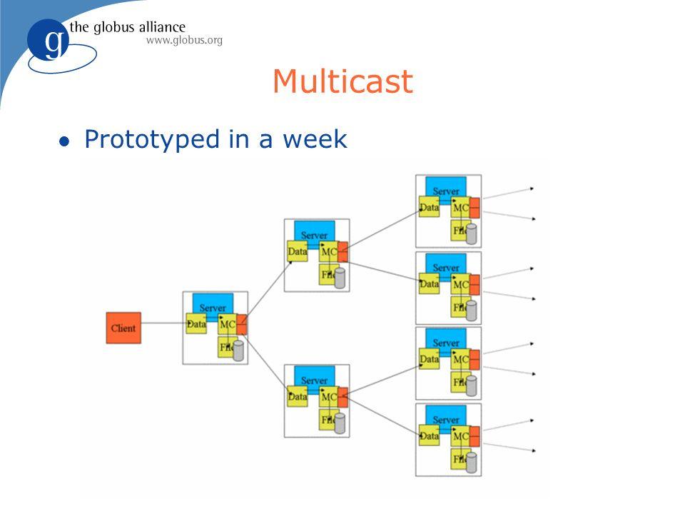 Multicast Prototyped in a week