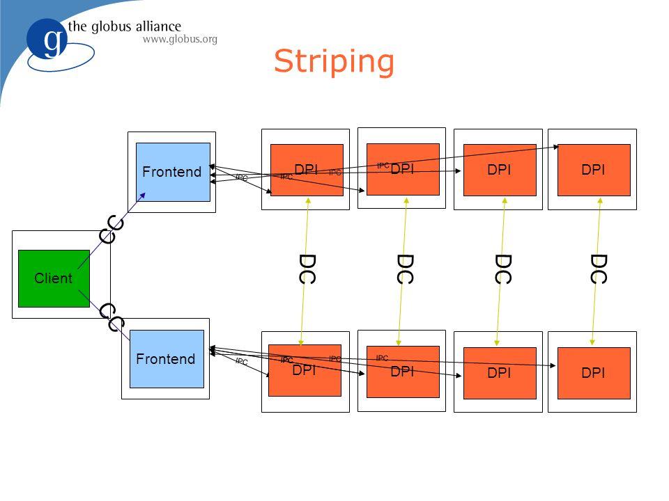 Frontend Striping Client CC DC DPI CC Frontend IPC DPI DC IPC