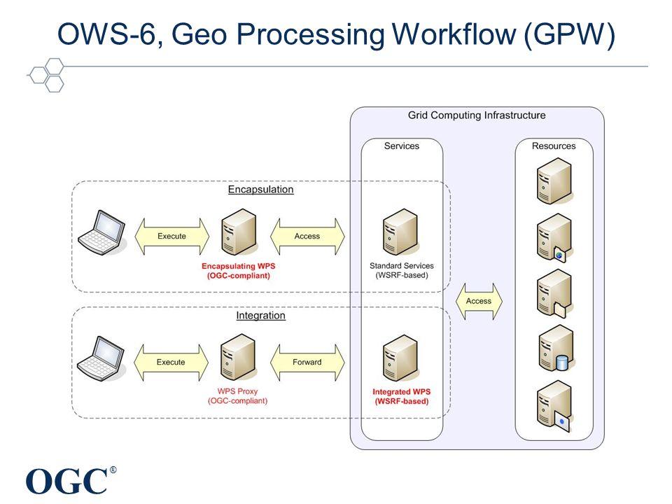 OGC ® OWS-6, Geo Processing Workflow (GPW)