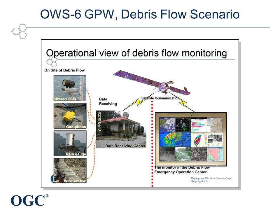 OGC ® OWS-6 GPW, Debris Flow Scenario