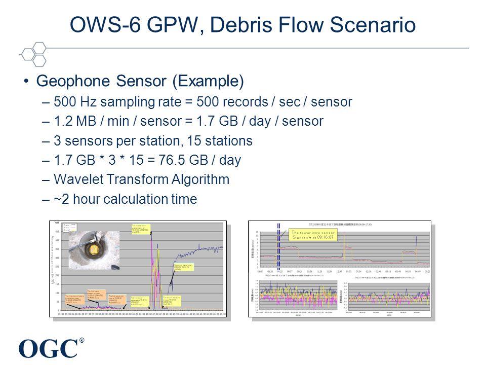OGC ® OWS-6 GPW, Debris Flow Scenario Geophone Sensor (Example) –500 Hz sampling rate = 500 records / sec / sensor –1.2 MB / min / sensor = 1.7 GB / day / sensor –3 sensors per station, 15 stations –1.7 GB * 3 * 15 = 76.5 GB / day –Wavelet Transform Algorithm –~2 hour calculation time