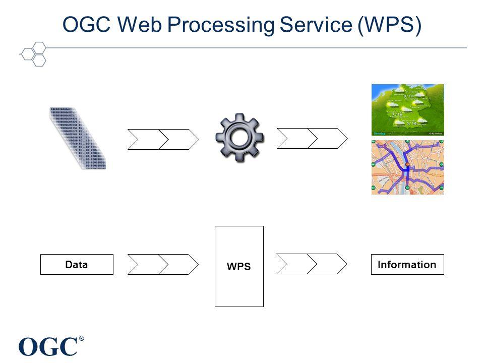 OGC ® OGC Web Processing Service (WPS) Data WPS Information