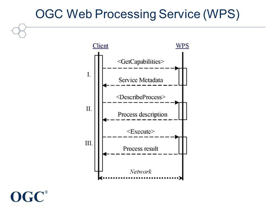 OGC ® OGC Web Processing Service (WPS)