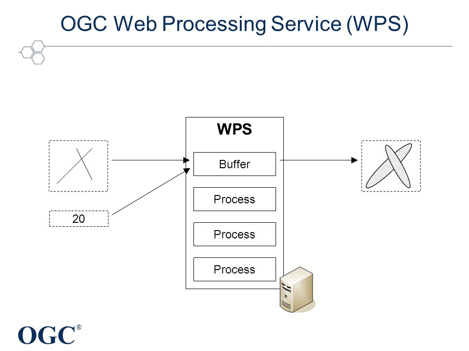 OGC ® OGC Web Processing Service (WPS) WPS Buffer Process 20