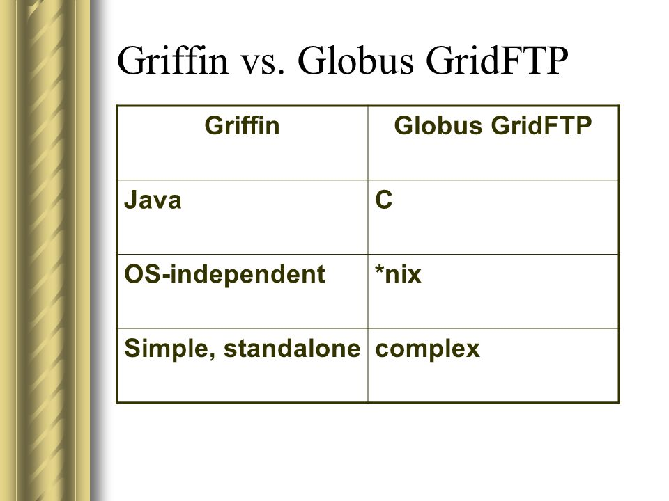 Griffin vs. Globus GridFTP GriffinGlobus GridFTP JavaC OS-independent*nix Simple, standalonecomplex
