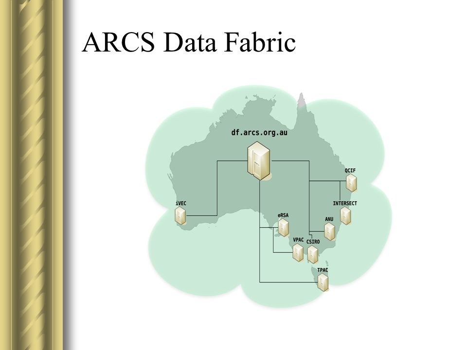 ARCS Data Fabric