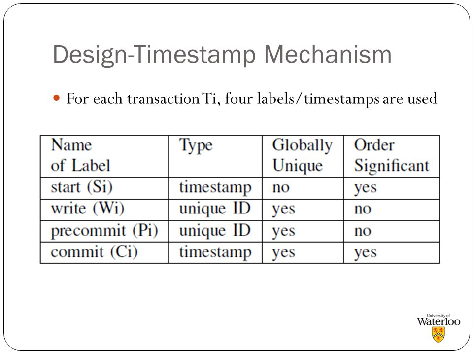 Design-Timestamp Mechanism For each transaction Ti, four labels/timestamps are used
