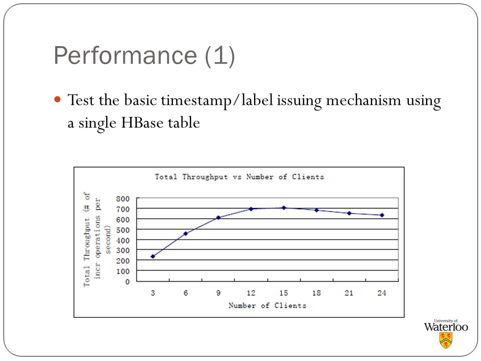 Performance (1) Test the basic timestamp/label issuing mechanism using a single HBase table