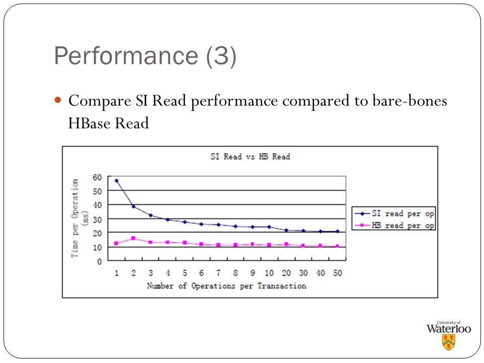 Performance (3) Compare SI Read performance compared to bare-bones HBase Read