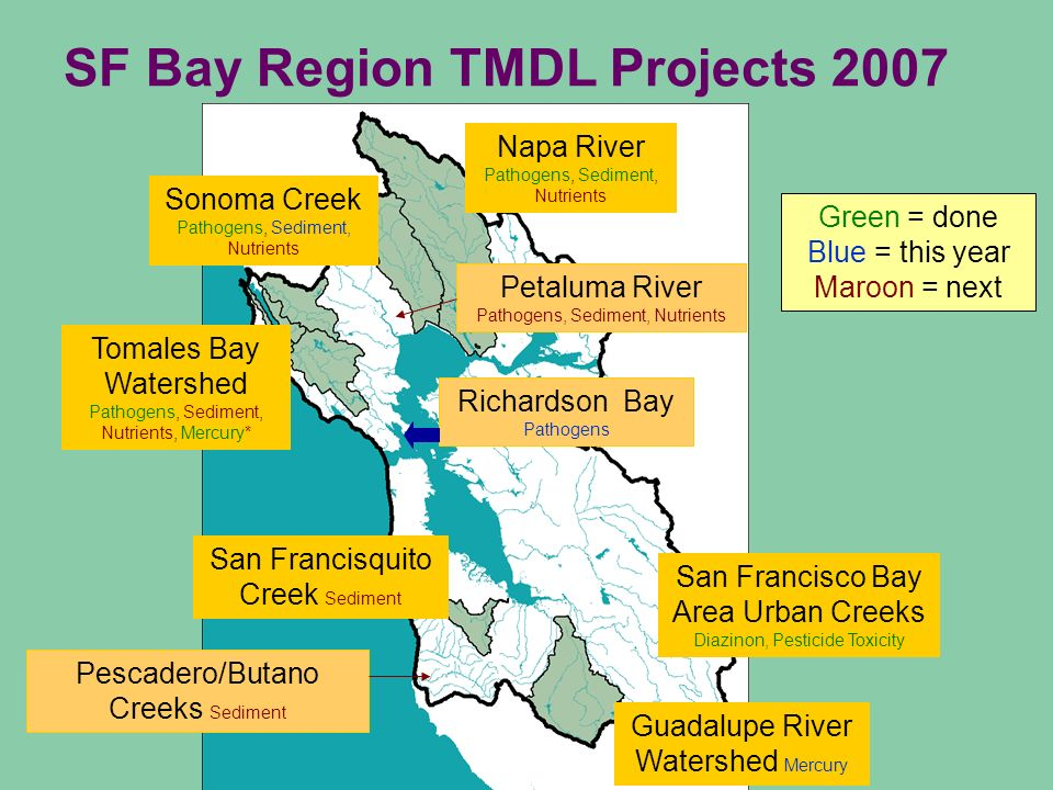 Napa River Pathogens, Sediment, Nutrients Sonoma Creek Pathogens, Sediment, Nutrients Guadalupe River Watershed Mercury San Francisquito Creek Sediment Tomales Bay Watershed Pathogens, Sediment, Nutrients, Mercury* San Francisco Bay Area Urban Creeks Diazinon, Pesticide Toxicity SF Bay Region TMDL Projects 2007 Green = done Blue = this year Maroon = next Richardson Bay Pathogens Petaluma River Pathogens, Sediment, Nutrients Pescadero/Butano Creeks Sediment