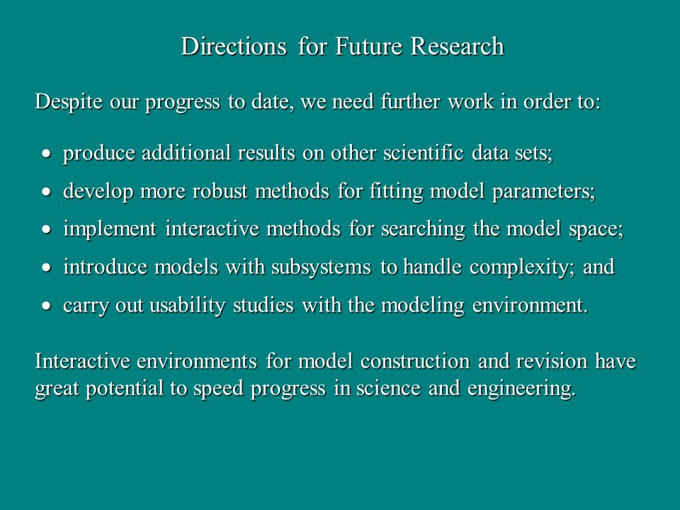 Directions for Future Research produce additional results on other scientific data sets; produce additional results on other scientific data sets; develop more robust methods for fitting model parameters; develop more robust methods for fitting model parameters; implement interactive methods for searching the model space; implement interactive methods for searching the model space; introduce models with subsystems to handle complexity; and introduce models with subsystems to handle complexity; and carry out usability studies with the modeling environment.