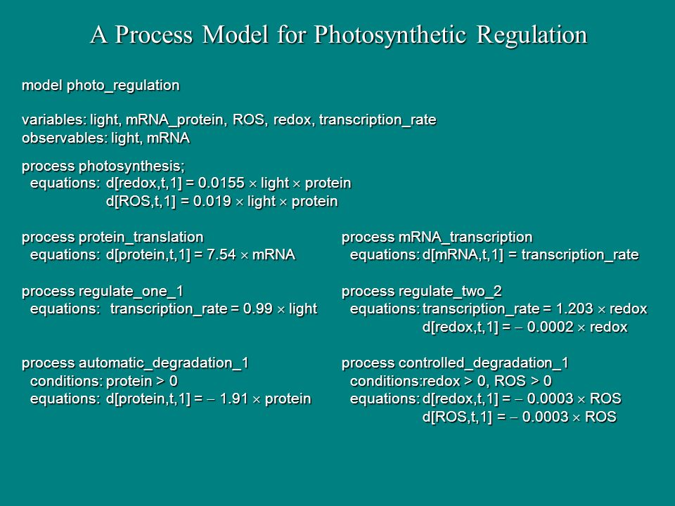 A Process Model for Photosynthetic Regulation model photo_regulation variables: light, mRNA_protein, ROS, redox, transcription_rate observables: light, mRNA process photosynthesis; equations:d[redox,t,1] = light protein equations:d[redox,t,1] = light protein d[ROS,t,1] = light protein process protein_translationprocess mRNA_transcription equations:d[protein,t,1] = 7.54 mRNA equations:d[mRNA,t,1] = transcription_rate equations:d[protein,t,1] = 7.54 mRNA equations:d[mRNA,t,1] = transcription_rate process regulate_one_1process regulate_two_2 equations: transcription_rate = 0.99 light equations:transcription_rate = redox equations: transcription_rate = 0.99 light equations:transcription_rate = redox d[redox,t,1] = redox process automatic_degradation_1process controlled_degradation_1 conditions:protein > 0 conditions:redox > 0, ROS > 0 conditions:protein > 0 conditions:redox > 0, ROS > 0 equations:d[protein,t,1] = 1.91 protein equations:d[redox,t,1] = ROS equations:d[protein,t,1] = 1.91 protein equations:d[redox,t,1] = ROS d[ROS,t,1] = ROS