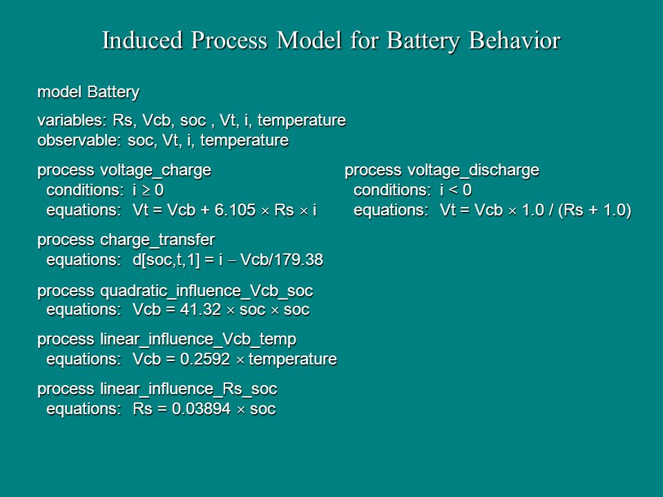 Induced Process Model for Battery Behavior model Battery variables: Rs, Vcb, soc, Vt, i, temperature observable: soc, Vt, i, temperature process voltage_chargeprocess voltage_discharge conditions:i 0 conditions:i < 0 conditions:i 0 conditions:i < 0 equations:Vt = Vcb Rs i equations:Vt = Vcb 1.0 / (Rs + 1.0) equations:Vt = Vcb Rs i equations:Vt = Vcb 1.0 / (Rs + 1.0) process charge_transfer equations:d[soc,t,1] = i Vcb/ equations:d[soc,t,1] = i Vcb/ process quadratic_influence_Vcb_soc equations:Vcb = soc soc equations:Vcb = soc soc process linear_influence_Vcb_temp equations:Vcb = temperature equations:Vcb = temperature process linear_influence_Rs_soc equations:Rs = soc equations:Rs = soc