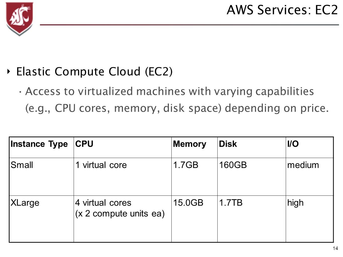 14 AWS Services: EC2 Elastic Compute Cloud (EC2) Access to virtualized machines with varying capabilities (e.g., CPU cores, memory, disk space) depend