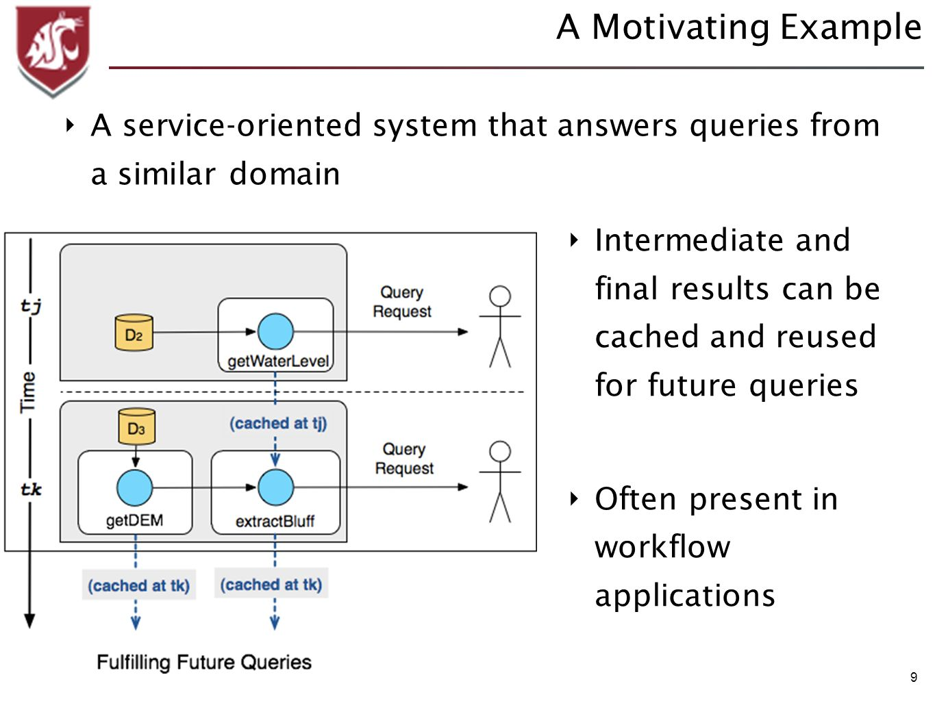 9 A Motivating Example A service-oriented system that answers queries from a similar domain Intermediate and final results can be cached and reused fo