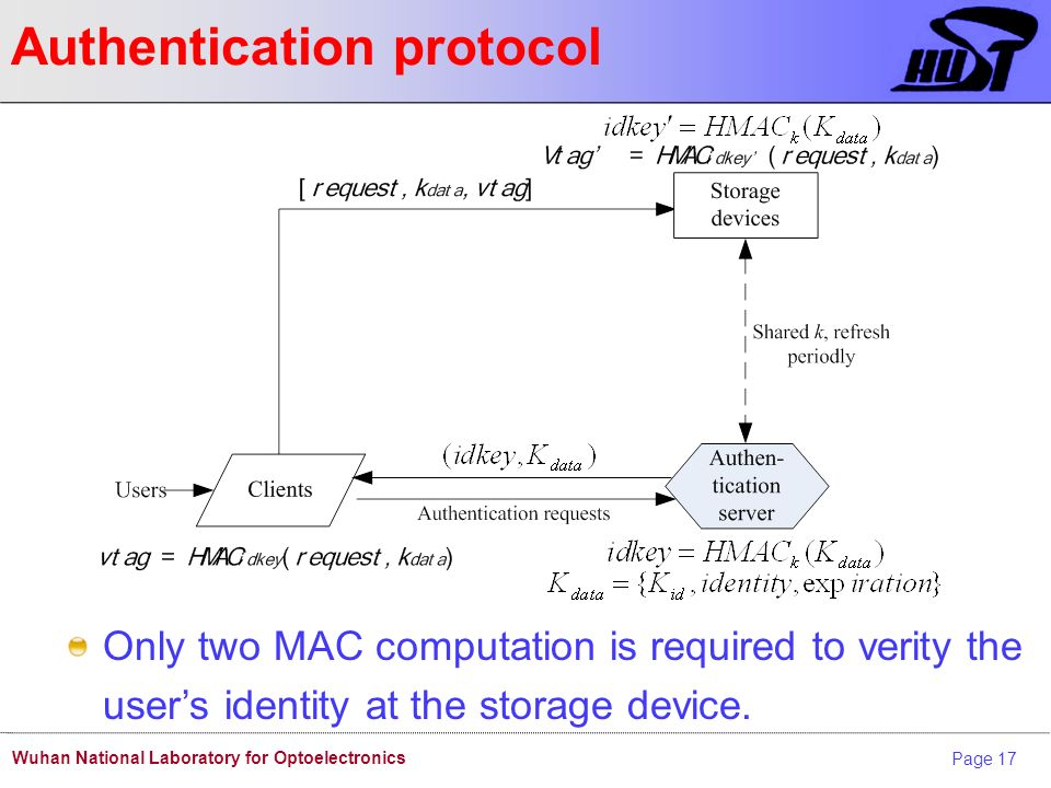 Page 17 Wuhan National Laboratory for Optoelectronics Authentication protocol Only two MAC computation is required to verity the users identity at the