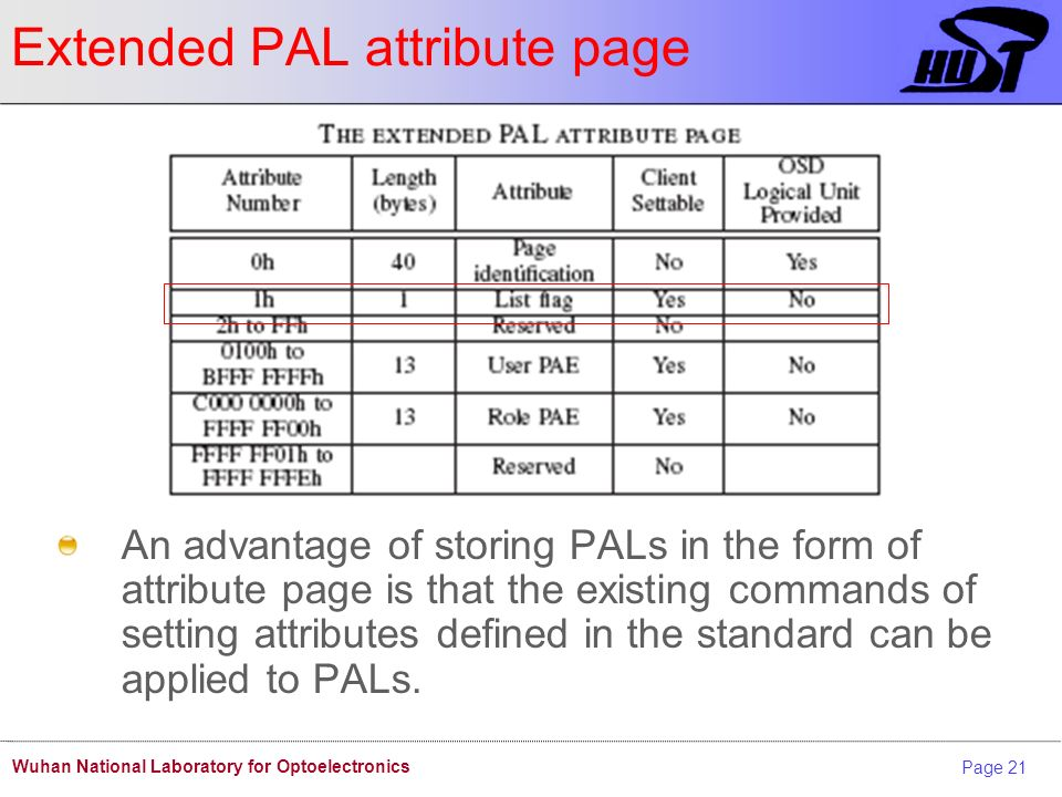 Page 21 Wuhan National Laboratory for Optoelectronics Extended PAL attribute page An advantage of storing PALs in the form of attribute page is that the existing commands of setting attributes defined in the standard can be applied to PALs.