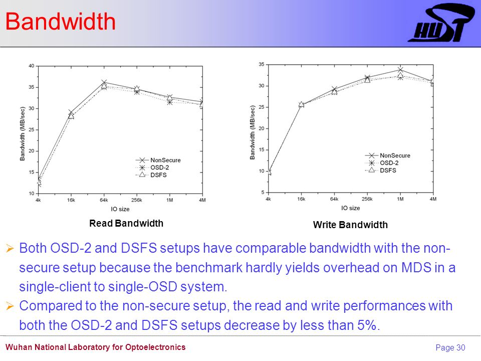 Page 30 Wuhan National Laboratory for Optoelectronics Bandwidth Read Bandwidth Write Bandwidth Both OSD-2 and DSFS setups have comparable bandwidth with the non- secure setup because the benchmark hardly yields overhead on MDS in a single-client to single-OSD system.