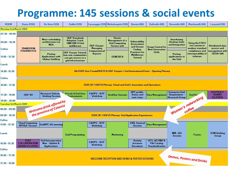 Programme: 145 sessions & social events Demos, Posters and Drinks Welcome drink offered by the province of Catania Womens networking coffee